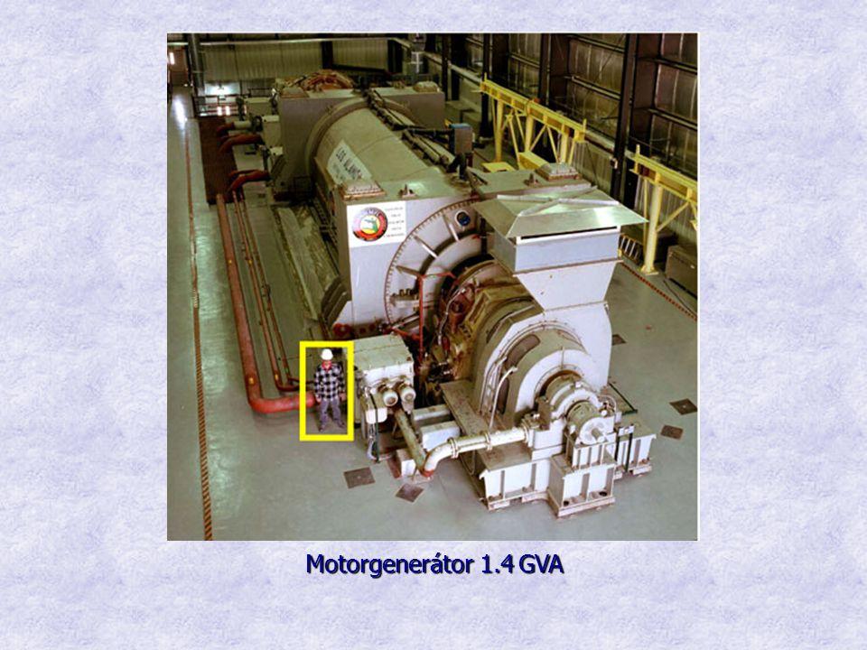 Motorgenerátor 1.4 GVA