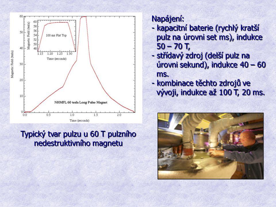 Typický tvar pulzu u 60 T pulzního nedestruktivního magnetu Napájení: - kapacitní baterie (rychlý kratší pulz na úrovni set ms), indukce pulz na úrovn