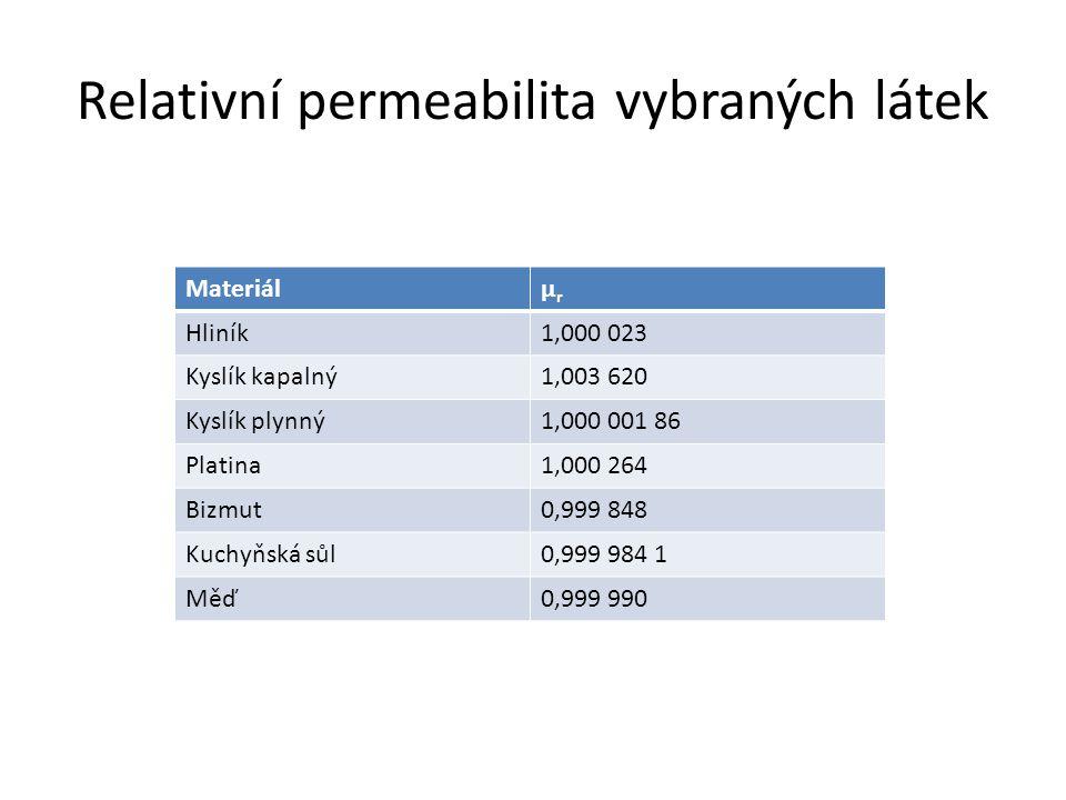 Relativní permeabilita vybraných látek Materiálμrμr Hliník1,000 023 Kyslík kapalný1,003 620 Kyslík plynný1,000 001 86 Platina1,000 264 Bizmut0,999 848 Kuchyňská sůl0,999 984 1 Měď0,999 990