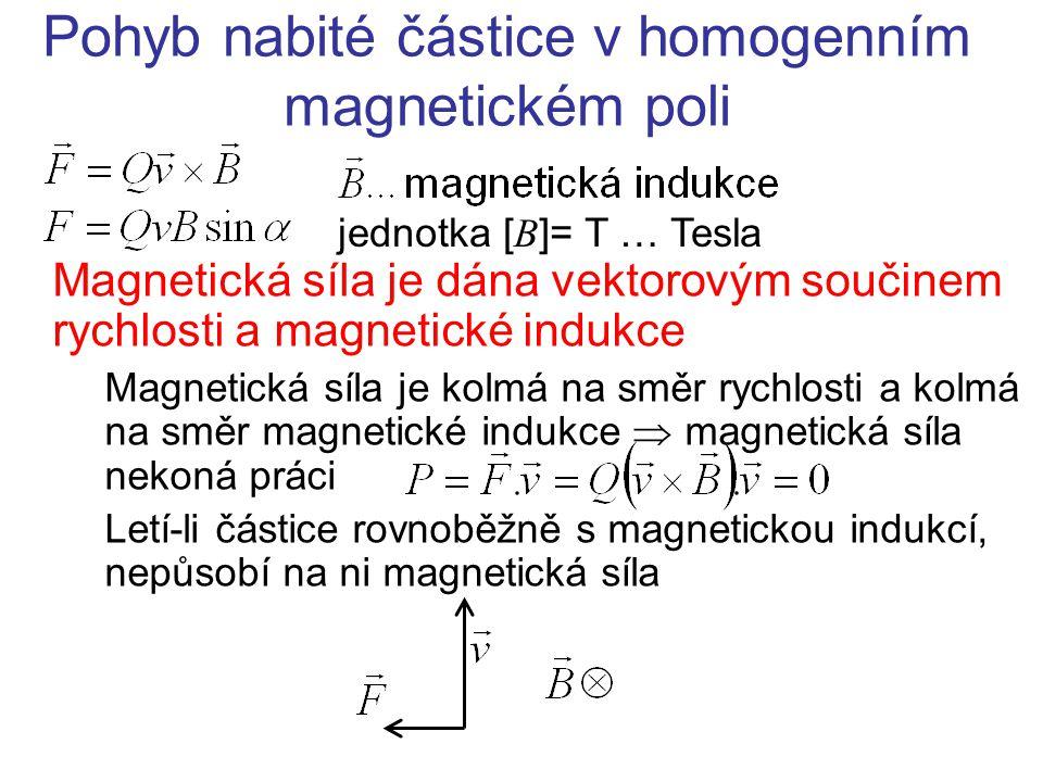 Cyklotron Nerelativistický cyklotron m = konst. f = konst.