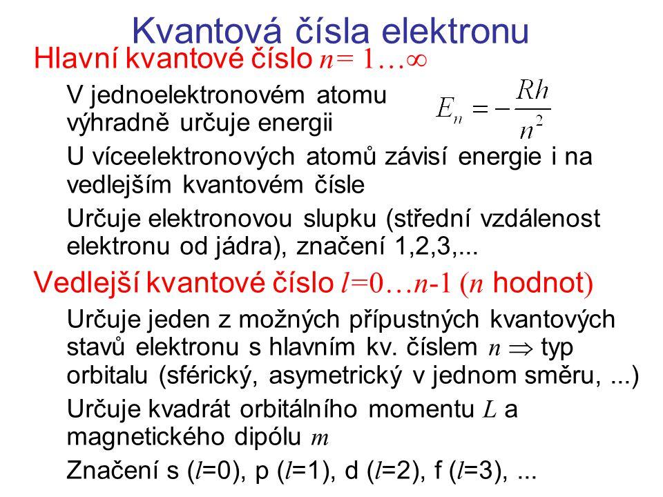 Kvantová čísla elektronu Hlavní kvantové číslo n= 1…  V jednoelektronovém atomu výhradně určuje energii U víceelektronových atomů závisí energie i na