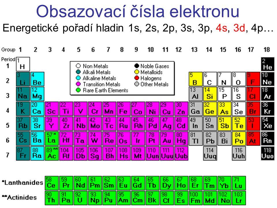 Obsazovací čísla elektronu Energetické pořadí hladin 1s, 2s, 2p, 3s, 3p, 4s, 3d, 4p…