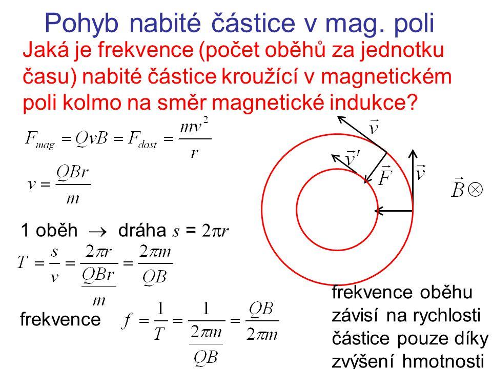 Proudová smyčka tvořená kroužícím elektronem Ampér Elektrický proud je roven elektrickému náboji prošlému za jednotku času Elektron na kruhové dráze Magnetická síla působící na vodič