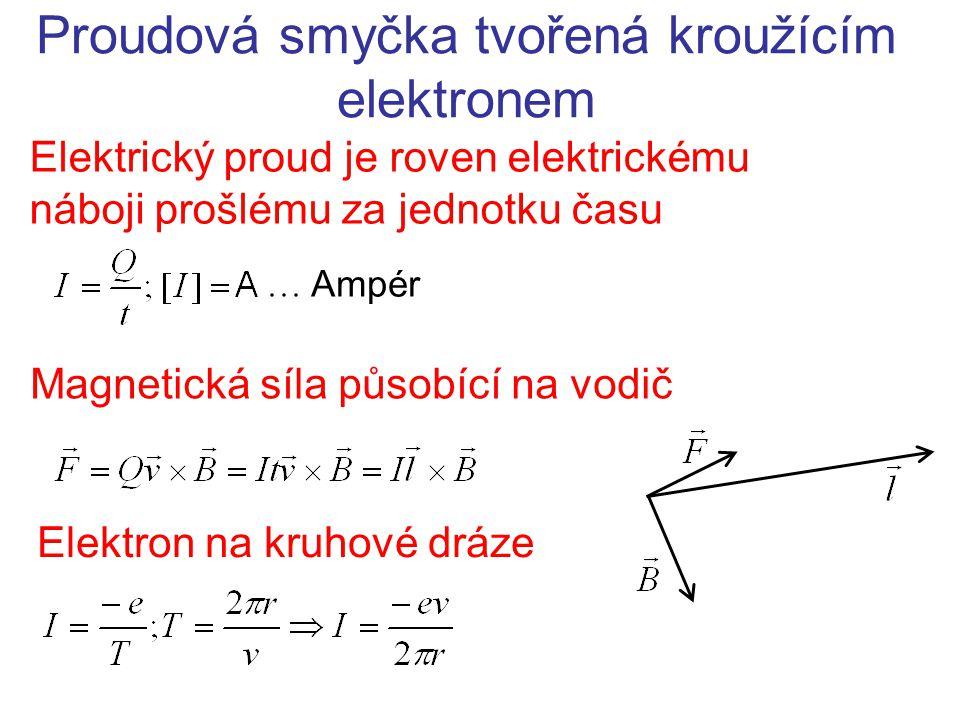 Proudová smyčka tvořená kroužícím elektronem Ampér Elektrický proud je roven elektrickému náboji prošlému za jednotku času Elektron na kruhové dráze M