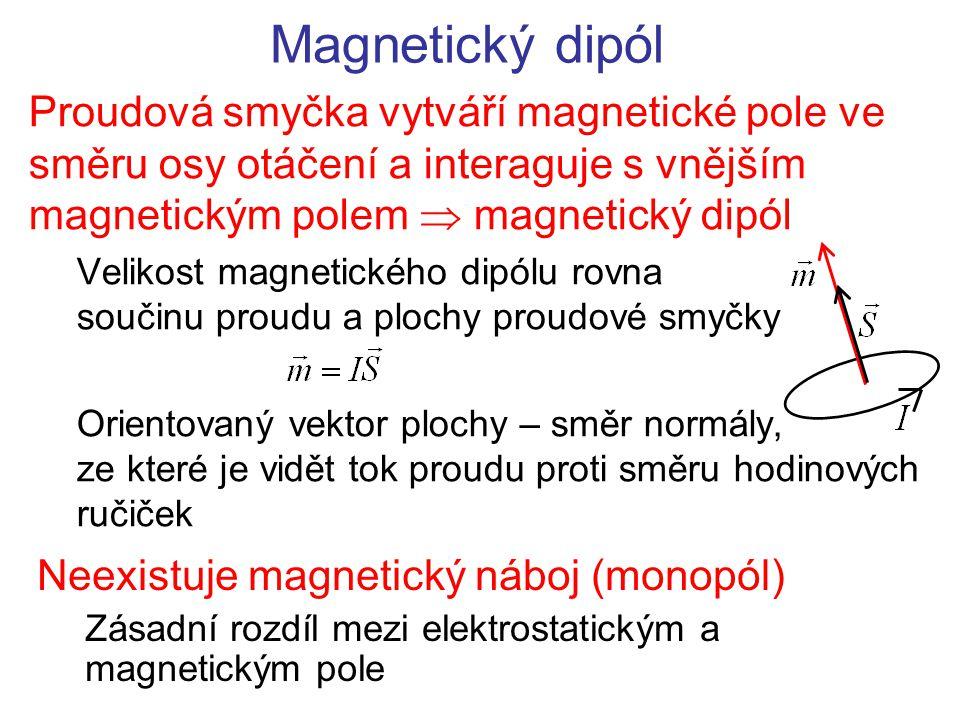 Magnetický dipól Proudová smyčka vytváří magnetické pole ve směru osy otáčení a interaguje s vnějším magnetickým polem  magnetický dipól Velikost mag