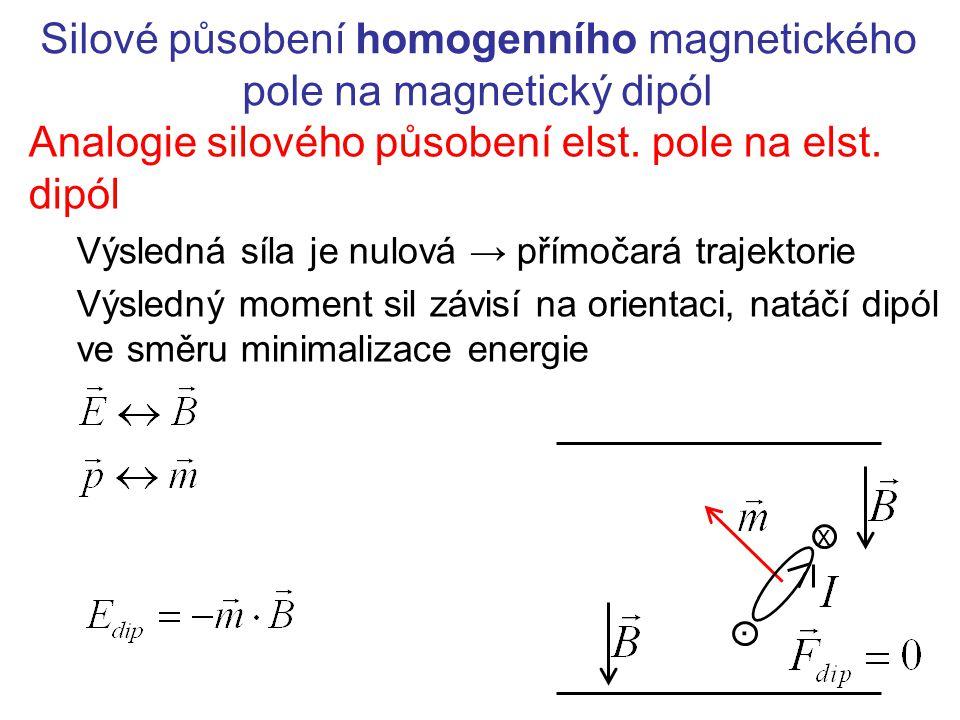 Silové působení homogenního magnetického pole na magnetický dipól Analogie silového působení elst. pole na elst. dipól Výsledná síla je nulová → přímo