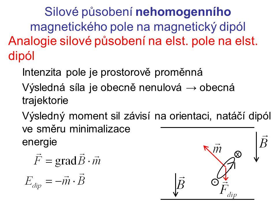 Silové působení nehomogenního magnetického pole na magnetický dipól Analogie silové působení na elst. pole na elst. dipól Intenzita pole je prostorově