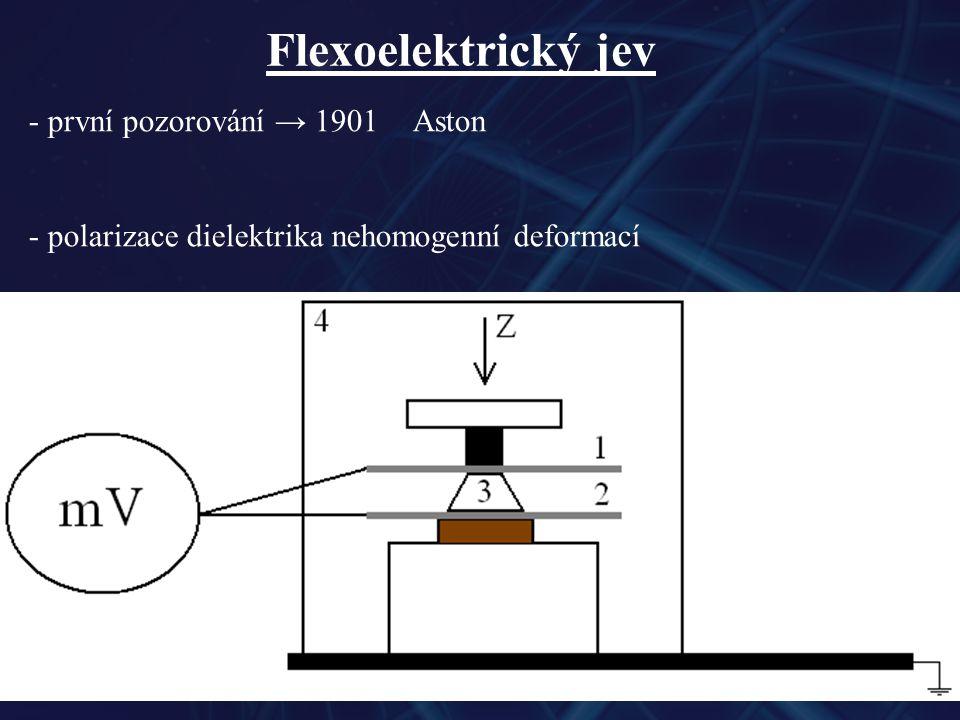 Flexoelektrický jev - první pozorování → 1901Aston - polarizace dielektrika nehomogenní deformací