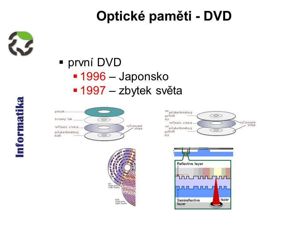 Informatika Optické paměti - DVD  první DVD  1996 – Japonsko  1997 – zbytek světa