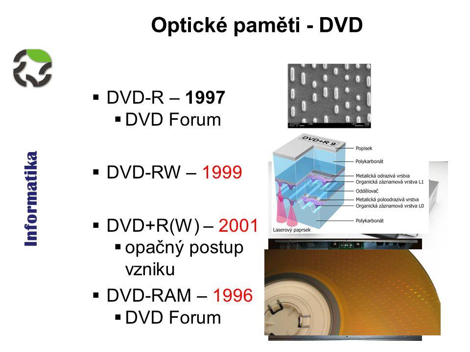 Informatika Optické paměti - DVD  DVD-R – 1997  DVD Forum  DVD-RW – 1999  DVD+R(W) – 2001  opačný postup vzniku  DVD-RAM – 1996  DVD Forum