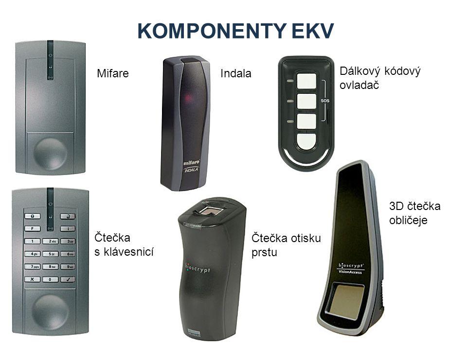 KOMPONENTY EKV Dálkový kódový ovladač IndalaMifare Čtečka s klávesnicí Čtečka otisku prstu 3D čtečka obličeje