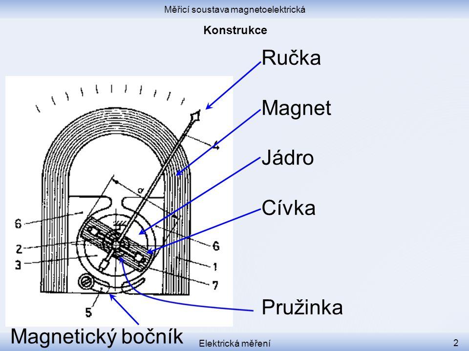 Měřicí soustava magnetoelektrická Elektrická měření 2 Ručka Magnet Jádro Cívka Pružinka Magnetický bočník