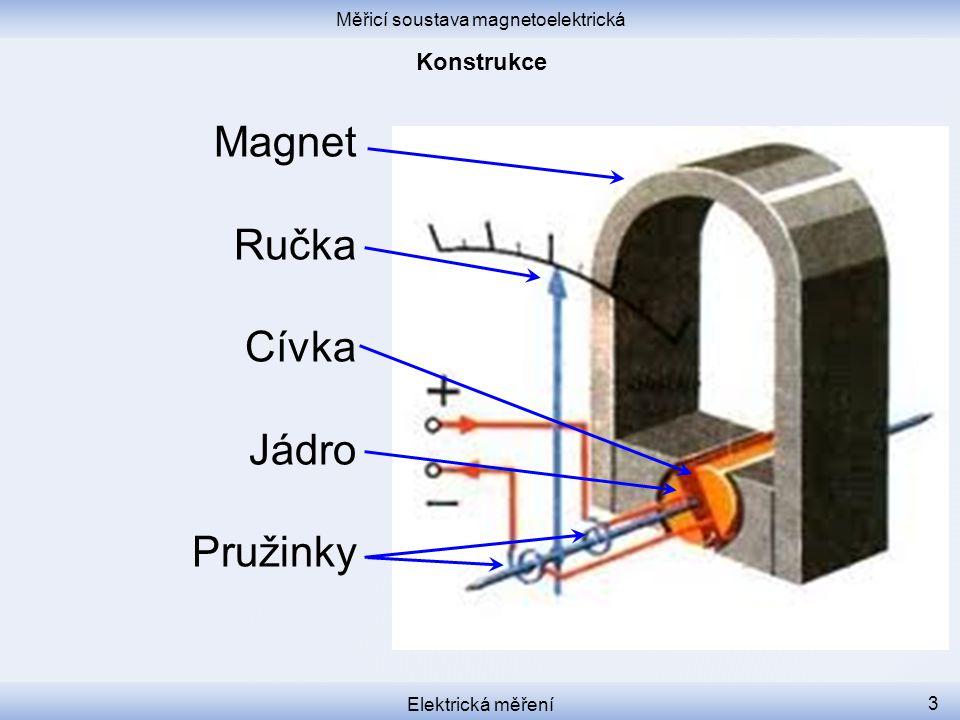 Měřicí soustava magnetoelektrická Elektrická měření 3 Magnet Ručka Cívka Jádro Pružinky
