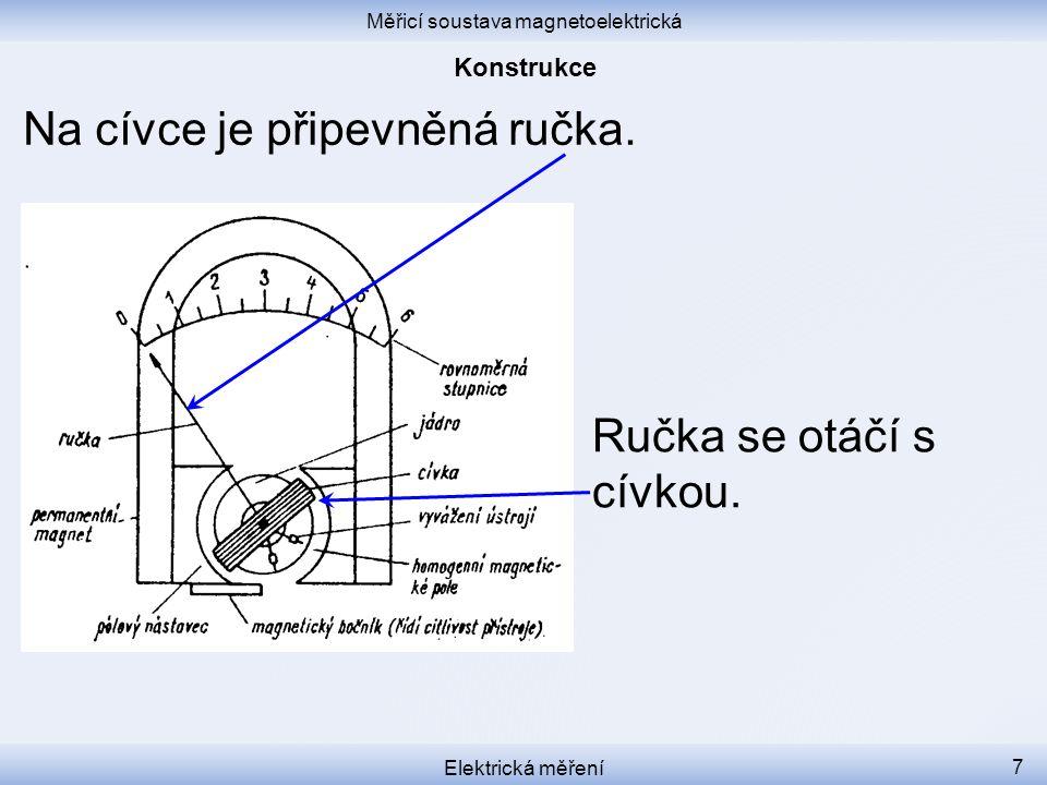 Měřicí soustava magnetoelektrická Elektrická měření 7 Na cívce je připevněná ručka. Ručka se otáčí s cívkou.
