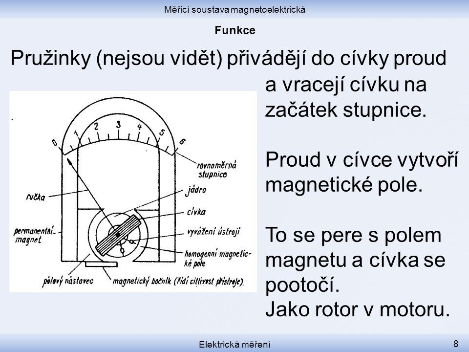 Měřicí soustava magnetoelektrická Elektrická měření 8 Pružinky (nejsou vidět) přivádějí do cívky proud a vracejí cívku na začátek stupnice. Proud v cí