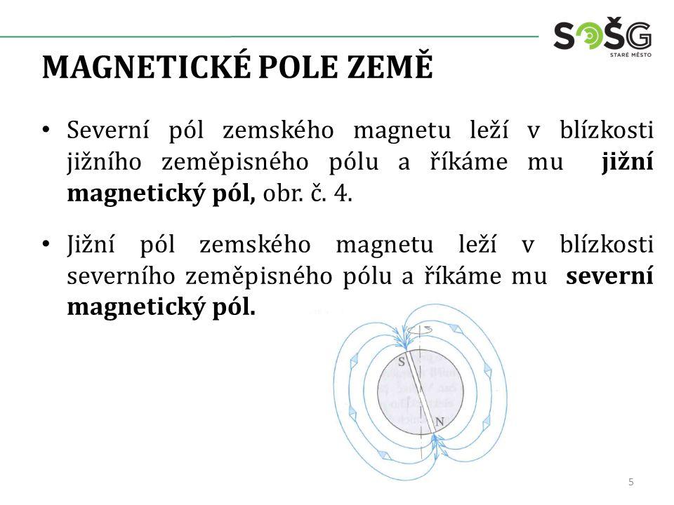 MAGNETICKÉ POLE ZEMĚ Severní pól zemského magnetu leží v blízkosti jižního zeměpisného pólu a říkáme mu jižní magnetický pól, obr.