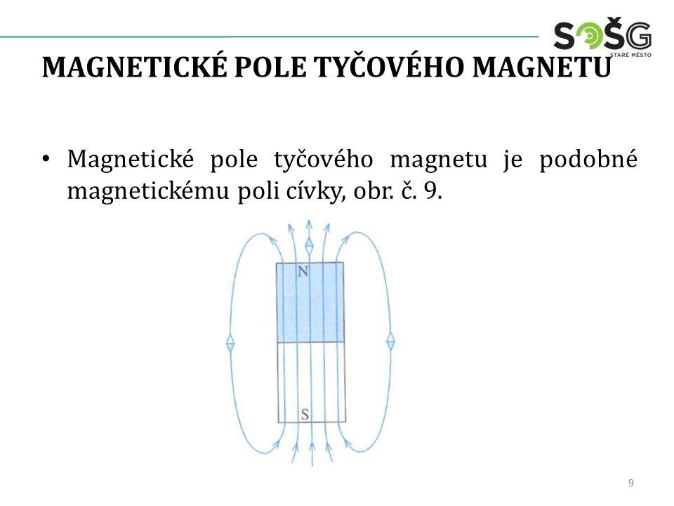 MAGNETICKÉ POLE TYČOVÉHO MAGNETU Magnetické pole tyčového magnetu je podobné magnetickému poli cívky, obr. č. 9. 9
