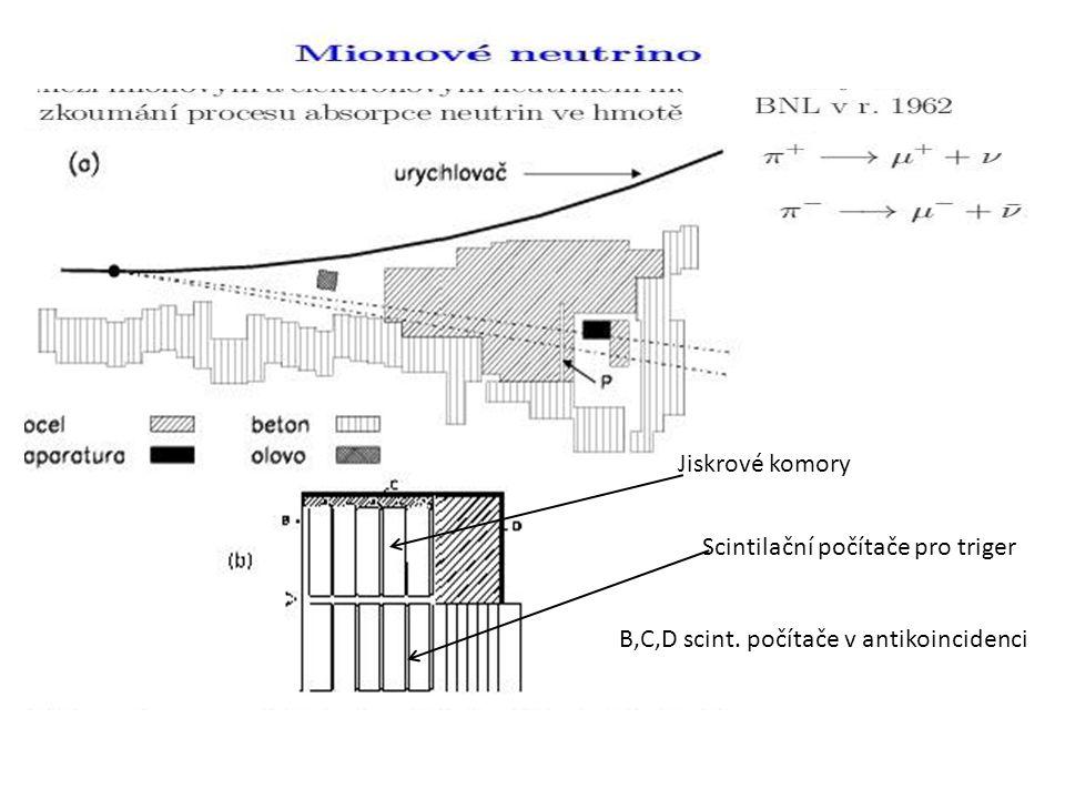 Jiskrové komory Scintilační počítače pro triger B,C,D scint. počítače v antikoincidenci