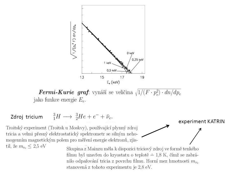 Zdroj tricium experiment KATRIN
