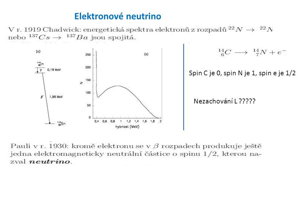Elektronové neutrino Spin C je 0, spin N je 1, spin e je 1/2 Nezachování L ?????