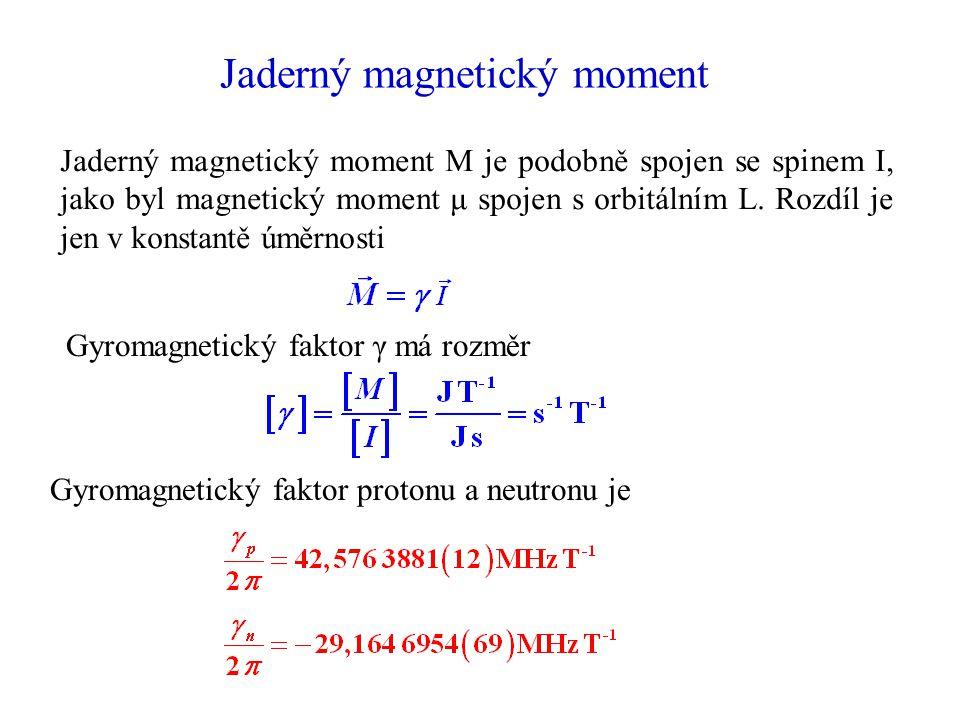 Jaderný magnetický moment Jaderný magnetický moment M je podobně spojen se spinem I, jako byl magnetický moment μ spojen s orbitálním L.