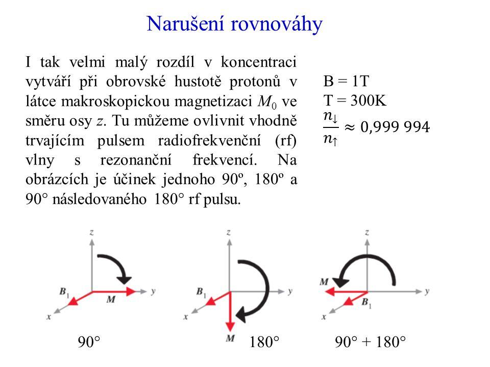 Narušení rovnováhy I tak velmi malý rozdíl v koncentraci vytváří při obrovské hustotě protonů v látce makroskopickou magnetizaci M 0 ve směru osy z.