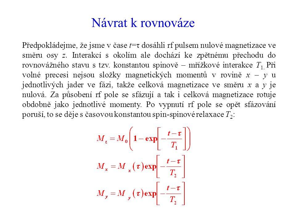 Návrat k rovnováze Předpokládejme, že jsme v čase t=τ dosáhli rf pulsem nulové magnetizace ve směru osy z. Interakcí s okolím ale dochází ke zpětnému