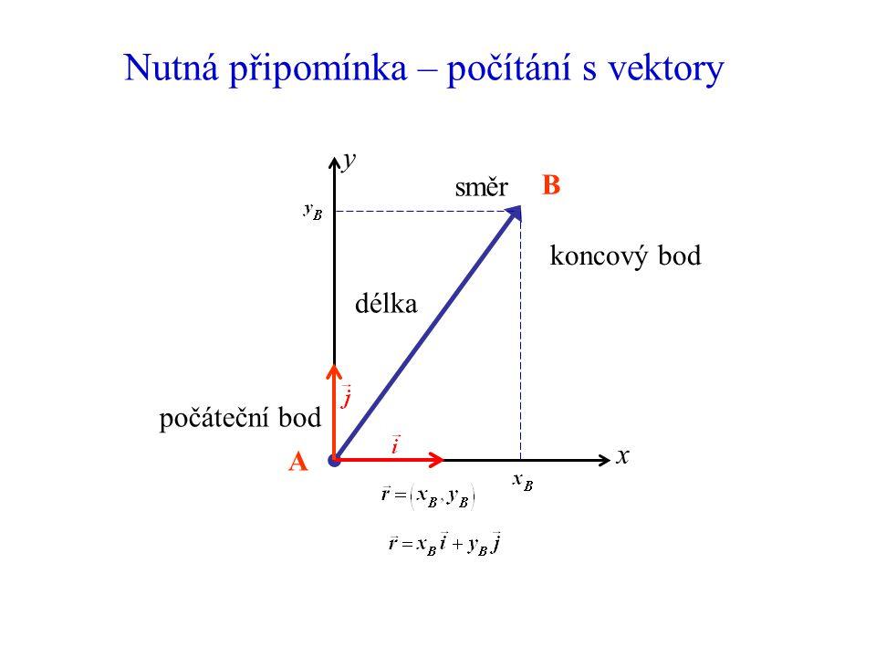 Nutná připomínka – počítání s vektory A B počáteční bod koncový bod délka směr x y