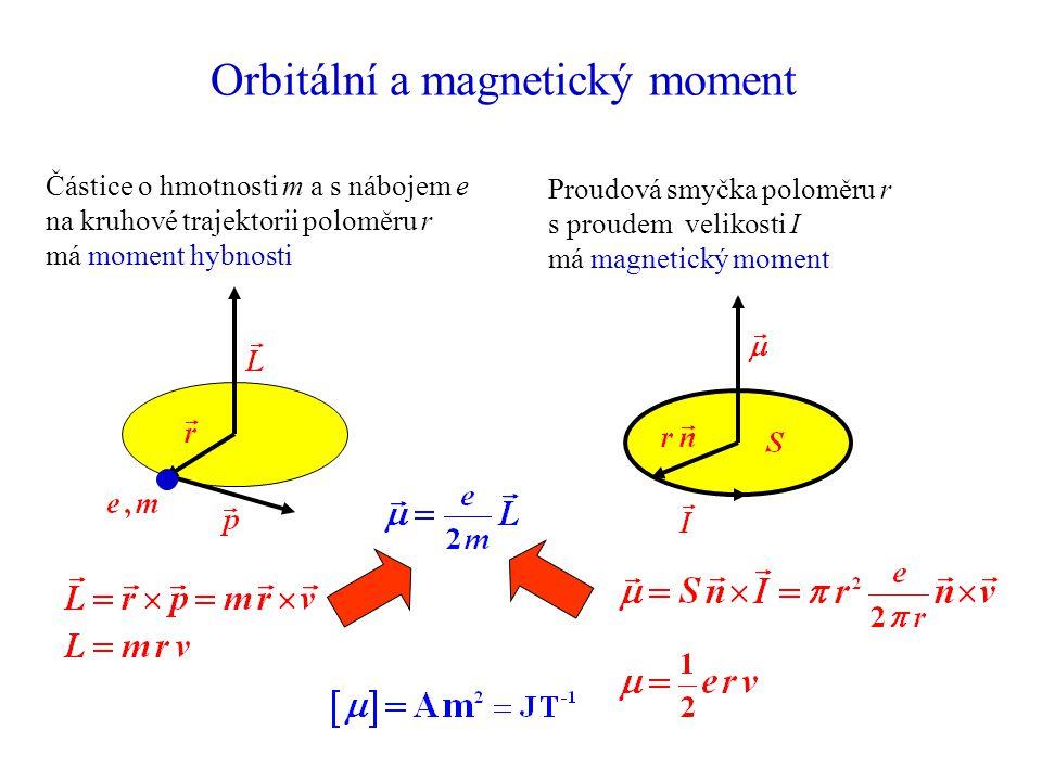 Orbitální a magnetický moment Částice o hmotnosti m a s nábojem e na kruhové trajektorii poloměru r má moment hybnosti Proudová smyčka poloměru r s proudem velikosti I má magnetický moment