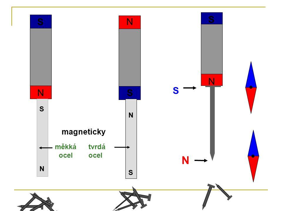 a)b)c) Ocelová tyč se v magnetickém poli magnetu stala dočasným magnetem.