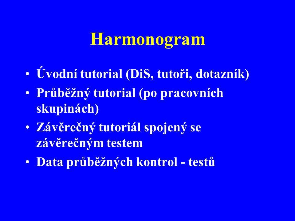 Harmonogram Úvodní tutorial (DiS, tutoři, dotazník) Průběžný tutorial (po pracovních skupinách) Závěrečný tutoriál spojený se závěrečným testem Data průběžných kontrol - testů