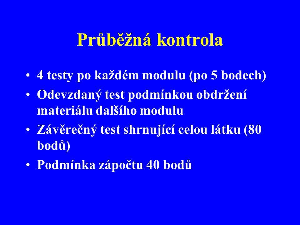 Průběžná kontrola 4 testy po každém modulu (po 5 bodech) Odevzdaný test podmínkou obdržení materiálu dalšího modulu Závěrečný test shrnující celou látku (80 bodů) Podmínka zápočtu 40 bodů