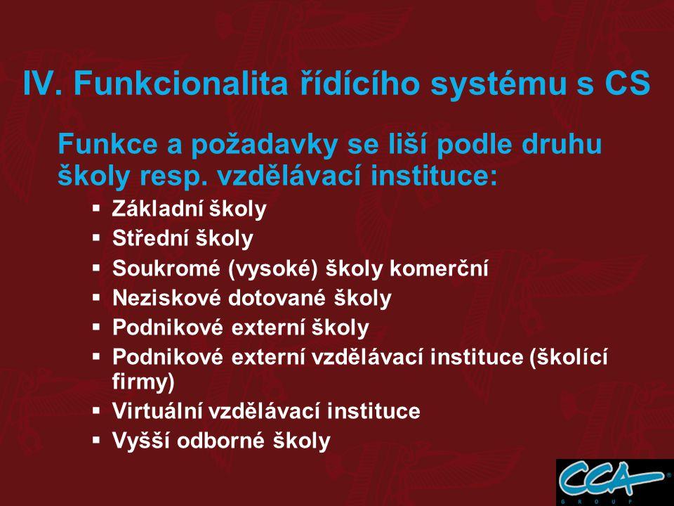 IV. Funkcionalita řídícího systému s CS Funkce a požadavky se liší podle druhu školy resp. vzdělávací instituce:  Základní školy  Střední školy  So