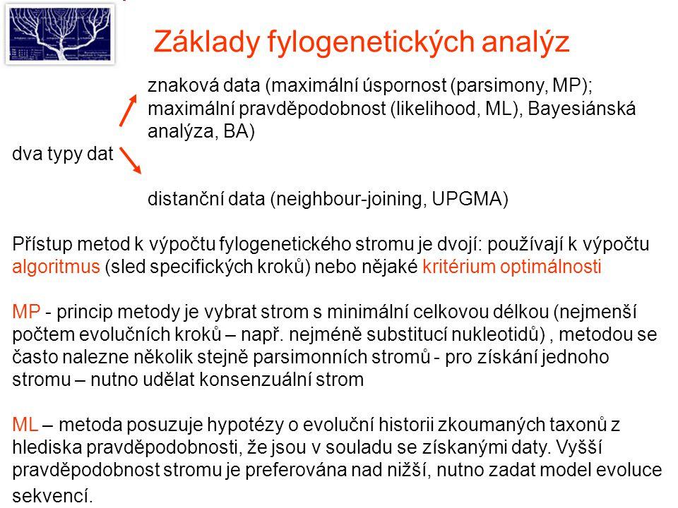 znaková data (maximální úspornost (parsimony, MP); maximální pravděpodobnost (likelihood, ML), Bayesiánská analýza, BA) dva typy dat distanční data (n