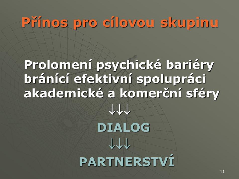 11 Přínos pro cílovou skupinu Prolomení psychické bariéry bránící efektivní spolupráci akademické a komerční sféry  DIALOG DIALOG   PARTNERSTVÍ PARTNERSTVÍ