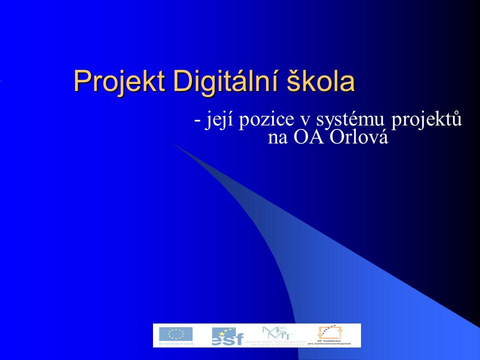 Dlouhodobá koncepce projektů na OA Orlová Vytvořit technické podmínky pro modernizaci výuky Vytvořit personální zabezpečení pro aplikací moderních forem výuky Pro podporu nových forem vzdělávání vytvořit potřebné výukové materiály s využitím prostředků IT