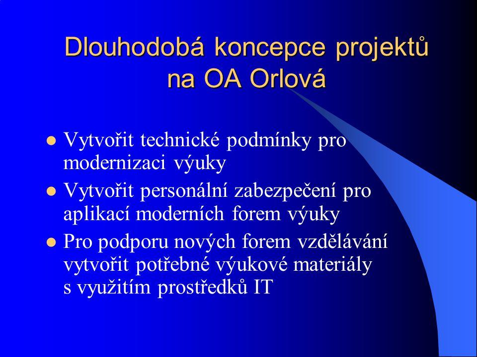 Dlouhodobá koncepce projektů na OA Orlová Vytvořit technické podmínky pro modernizaci výuky Vytvořit personální zabezpečení pro aplikací moderních for
