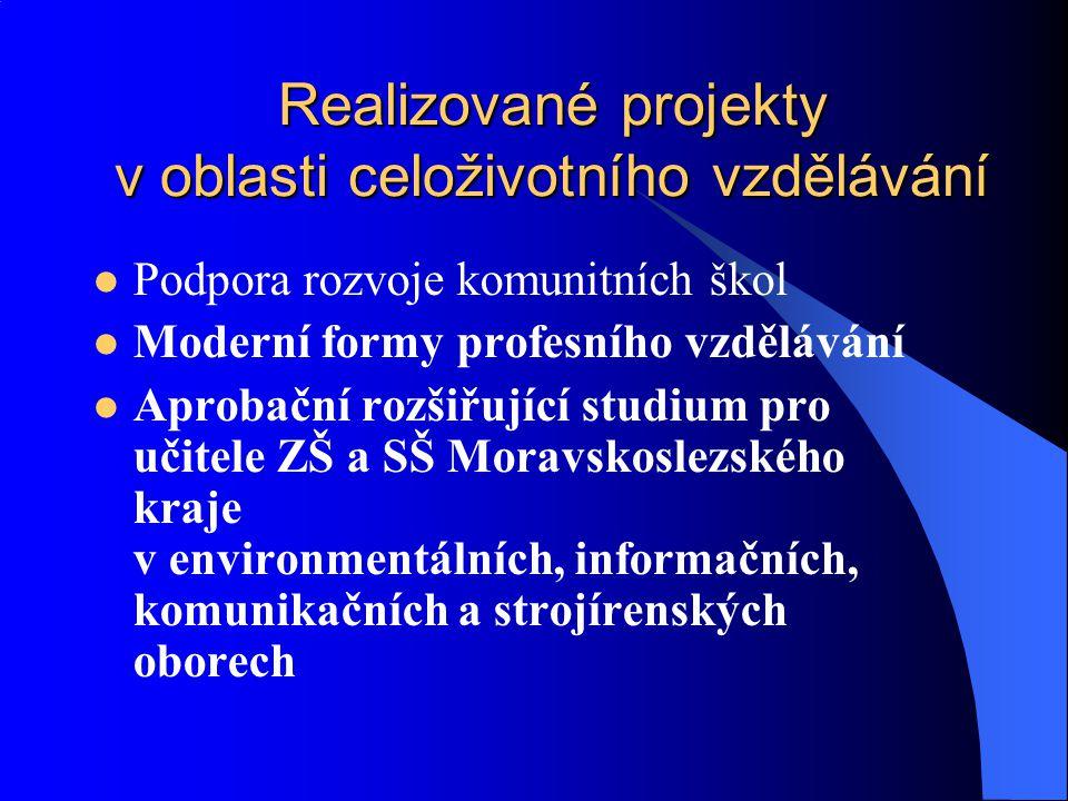Děkuji za pozornost alena56@centrum.cz