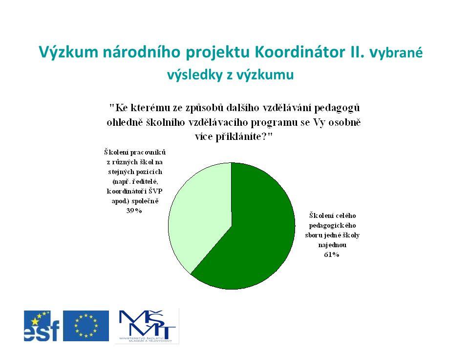 Výzkum národního projektu Koordinátor II. v ybrané výsledky z výzkumu