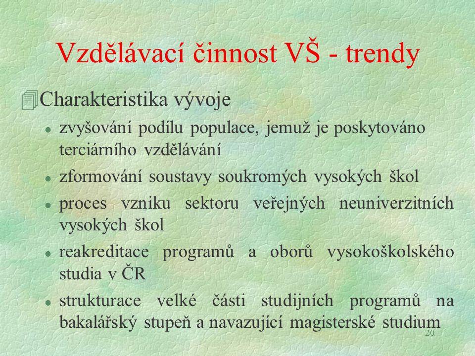 20 Vzdělávací činnost VŠ - trendy 4Charakteristika vývoje l zvyšování podílu populace, jemuž je poskytováno terciárního vzdělávání l zformování sousta