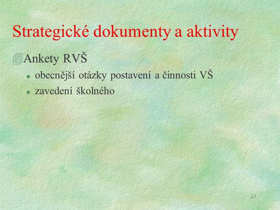 23 Strategické dokumenty a aktivity 4Ankety RVŠ l obecnější otázky postavení a činnosti VŠ l zavedení školného