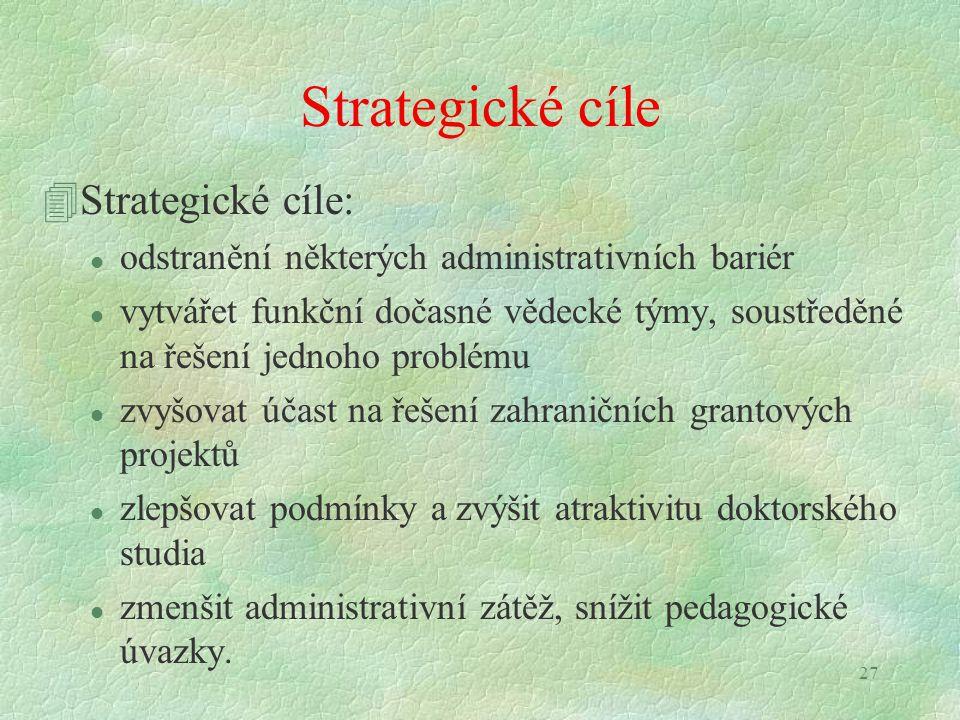 27 Strategické cíle 4Strategické cíle: l odstranění některých administrativních bariér l vytvářet funkční dočasné vědecké týmy, soustředěné na řešení jednoho problému l zvyšovat účast na řešení zahraničních grantových projektů l zlepšovat podmínky a zvýšit atraktivitu doktorského studia l zmenšit administrativní zátěž, snížit pedagogické úvazky.