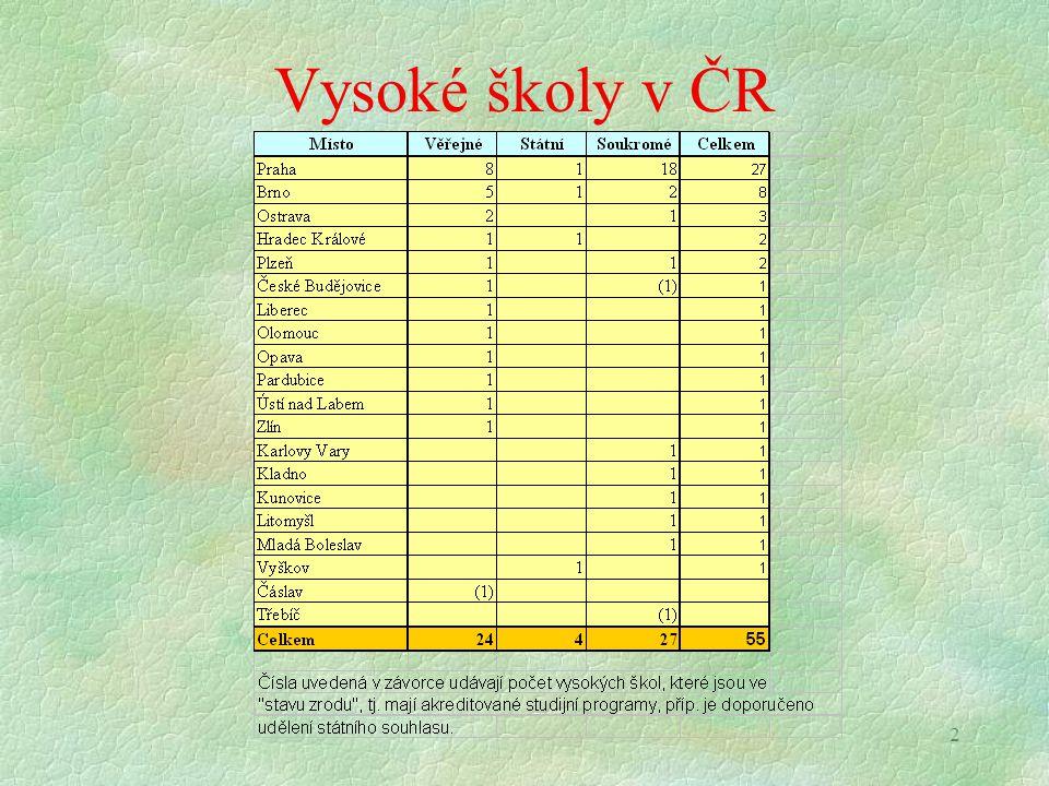 33 Zákonné podmínky v ČR 4Zákon č.111/1998 Sb. a novela č.