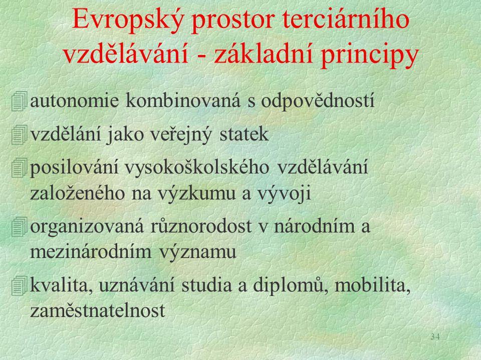 34 Evropský prostor terciárního vzdělávání - základní principy 4autonomie kombinovaná s odpovědností 4vzdělání jako veřejný statek 4posilování vysokoškolského vzdělávání založeného na výzkumu a vývoji 4organizovaná různorodost v národním a mezinárodním významu 4kvalita, uznávání studia a diplomů, mobilita, zaměstnatelnost