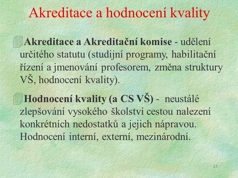 35 Akreditace a hodnocení kvality 4 Akreditace a Akreditační komise - udělení určitého statutu (studijní programy, habilitační řízení a jmenování profesorem, změna struktury VŠ, hodnocení kvality).
