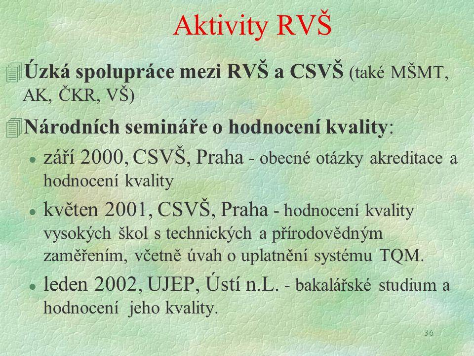 36 Aktivity RVŠ 4Úzká spolupráce mezi RVŠ a CSVŠ (také MŠMT, AK, ČKR, VŠ) 4Národních semináře o hodnocení kvality: l září 2000, CSVŠ, Praha - obecné otázky akreditace a hodnocení kvality l květen 2001, CSVŠ, Praha - hodnocení kvality vysokých škol s technických a přírodovědným zaměřením, včetně úvah o uplatnění systému TQM.