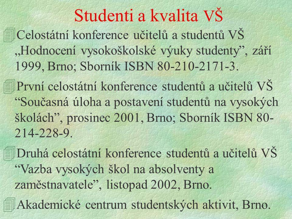 """39 Studenti a kvalita VŠ 4 Celostátní konference učitelů a studentů VŠ """"Hodnocení vysokoškolské výuky studenty , září 1999, Brno; Sborník ISBN 80-210-2171-3."""