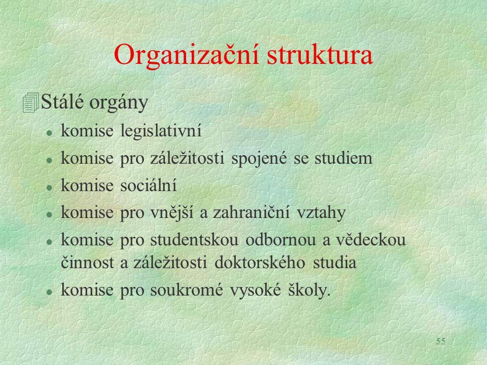 55 Organizační struktura 4Stálé orgány l komise legislativní l komise pro záležitosti spojené se studiem l komise sociální l komise pro vnější a zahraniční vztahy l komise pro studentskou odbornou a vědeckou činnost a záležitosti doktorského studia l komise pro soukromé vysoké školy.