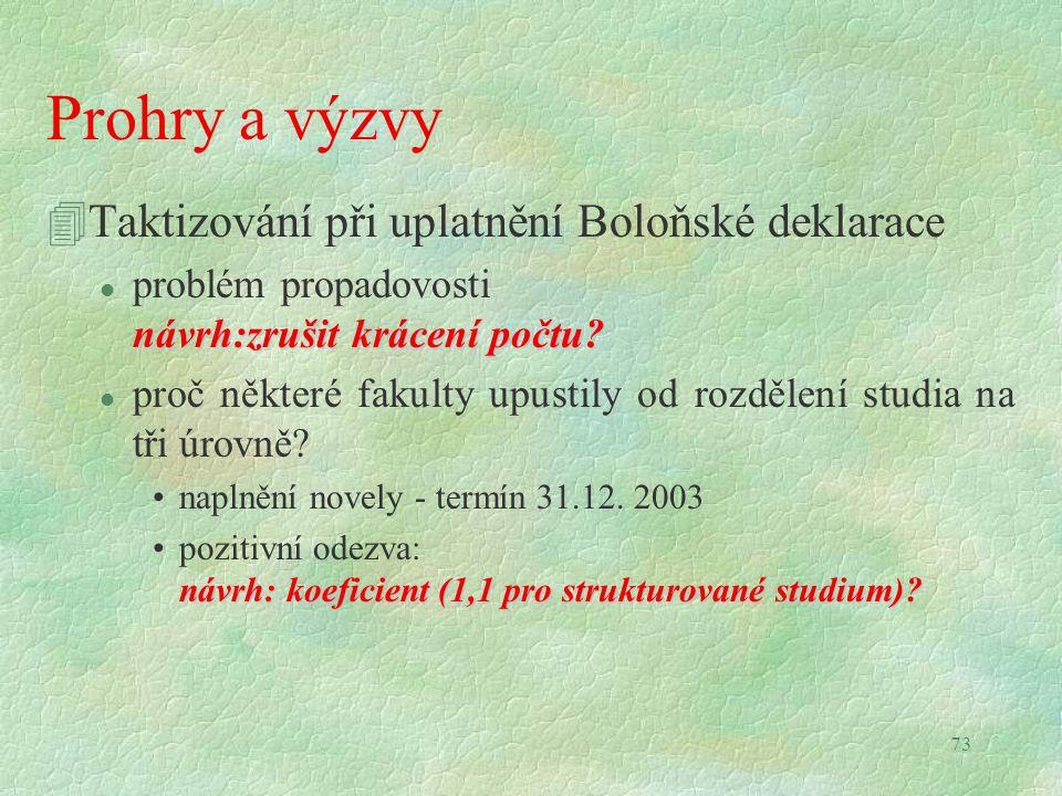 73 Prohry a výzvy 4Taktizování při uplatnění Boloňské deklarace návrh:zrušit krácení počtu.