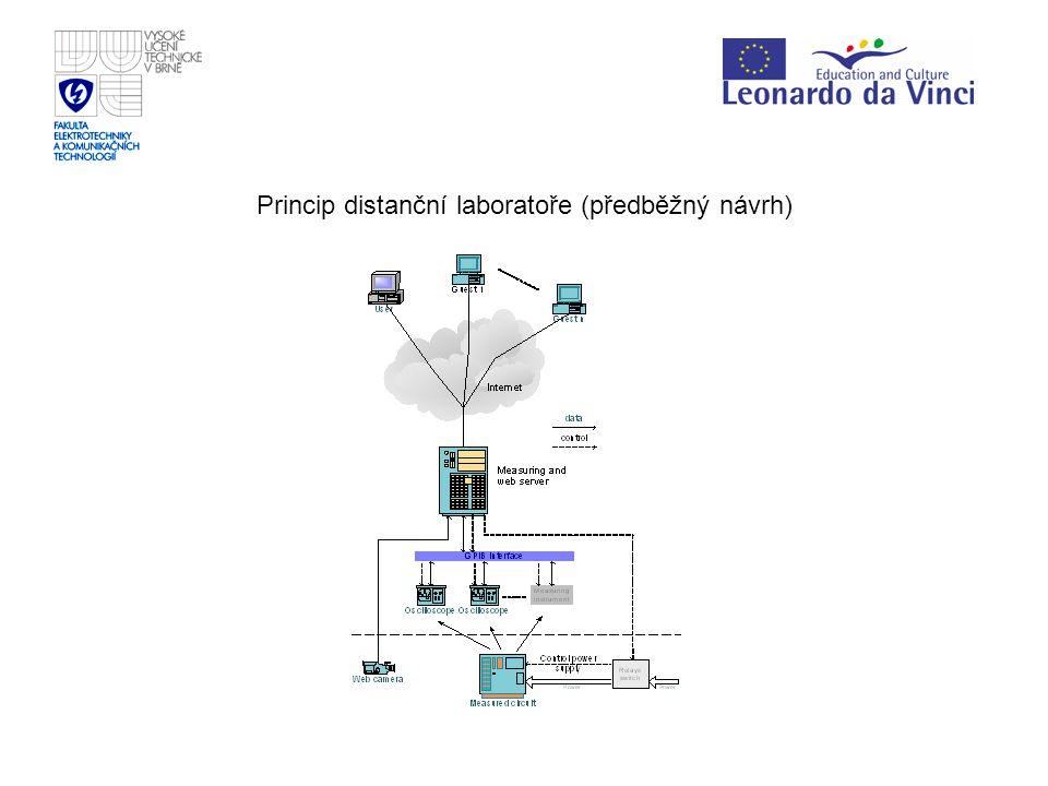 Princip distanční laboratoře (předběžný návrh)